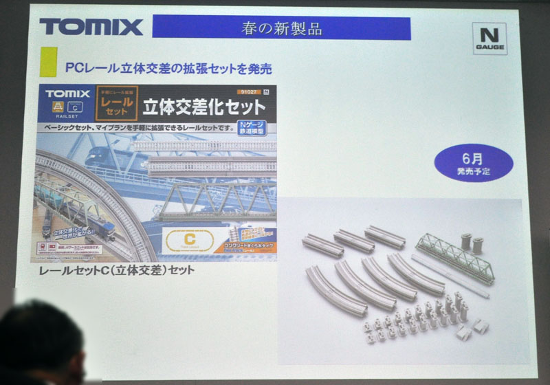 TOMIX (N) レールセットC 立体交差セット