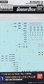 ガンダムデカール (MG) MSZ-006 ゼータガンダム用 (ガンプラ)