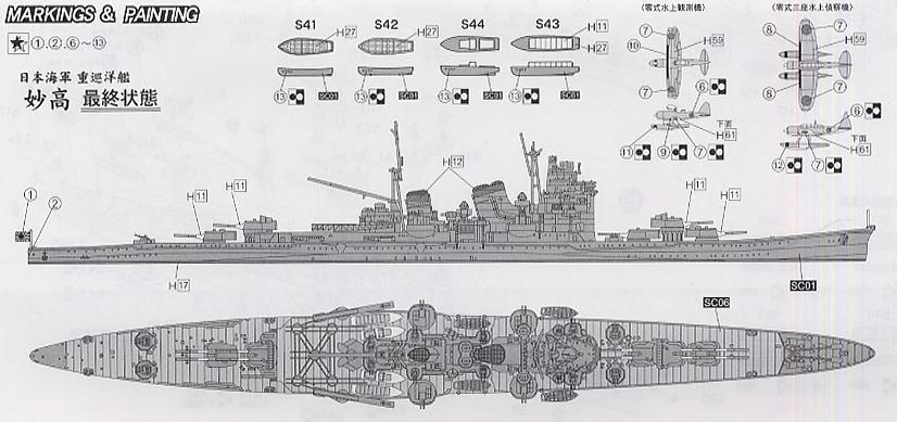 日本海軍重巡洋艦 妙高 デラックスバージョン (プラモデル) 塗装2