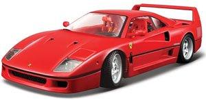 フェラーリ F40(レッド) (ミニカー)