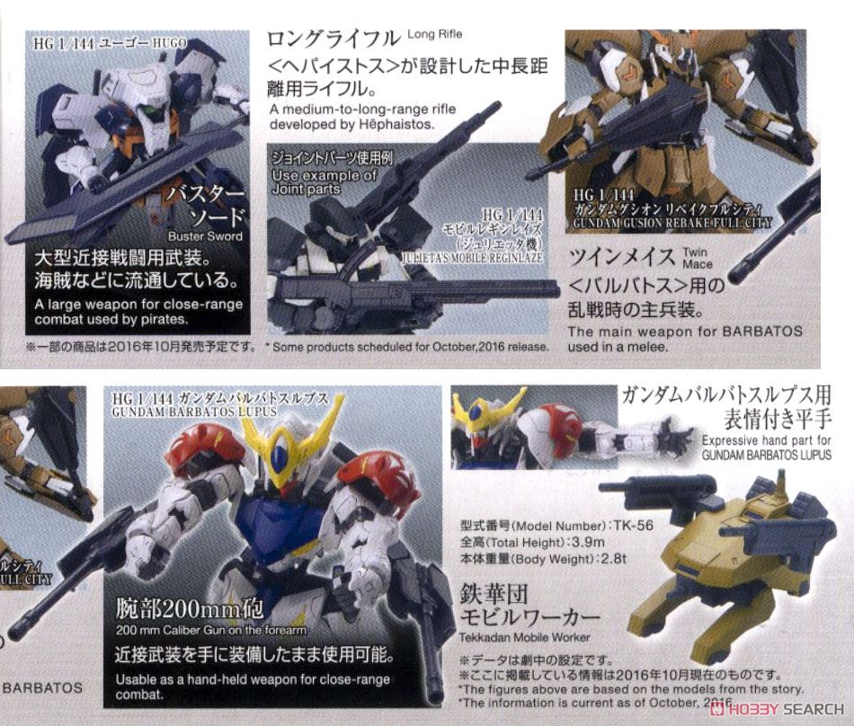 MSオプションセット5&鉄華団モビルワーカー (HG) (ガンプラ)