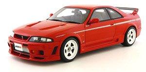 ニスモ 400R (R33) レッド (ミニカー)
