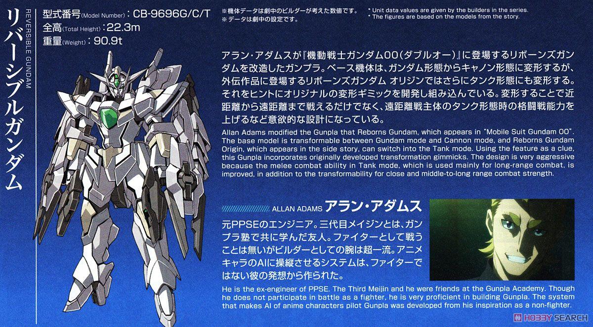 Reversible Gundam (HGBF) (Gundam Model Kits) About item1