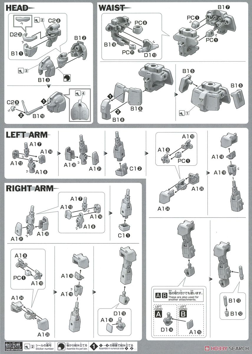 Gundam Local Type (North American Front) (HG) (Gundam Model Kits) Assembly guide2