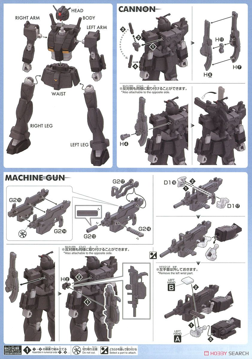 Gundam Local Type (North American Front) (HG) (Gundam Model Kits) Assembly guide4