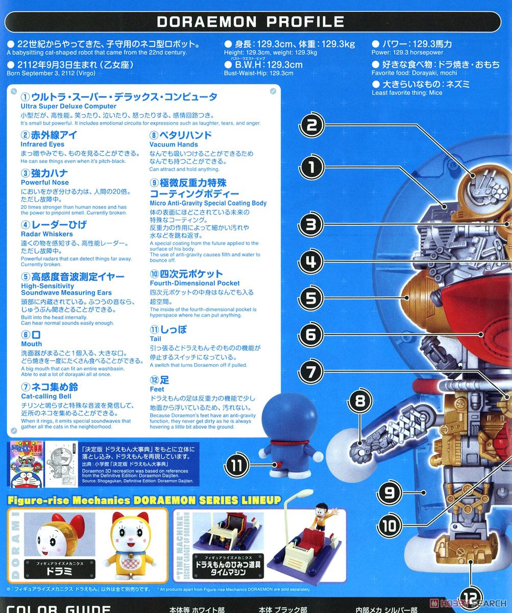 Figure-rise Mechanics Doraemon (Plastic model) About item1