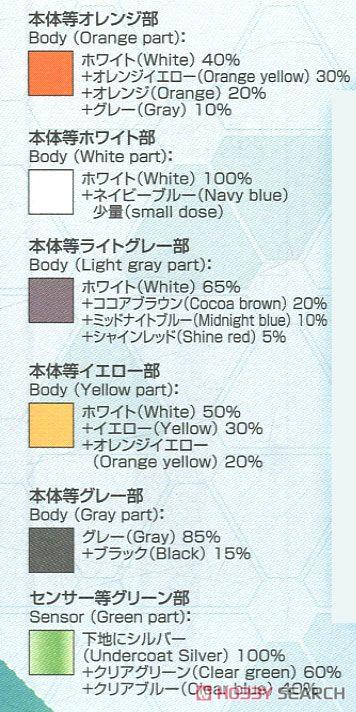 GM III Beam Master (HGBD) (Gundam Model Kits) Color1