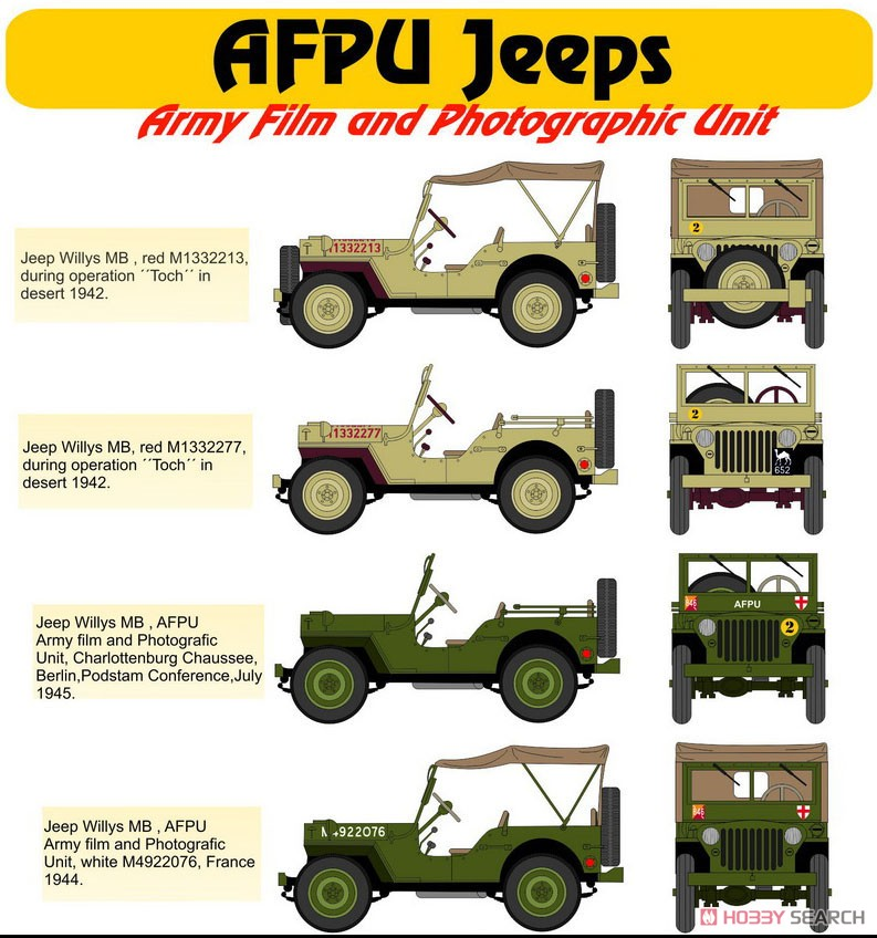 Willys Jeep MB/Ford GPW AFPU Jeeps (Plastic Model) Other Picture1