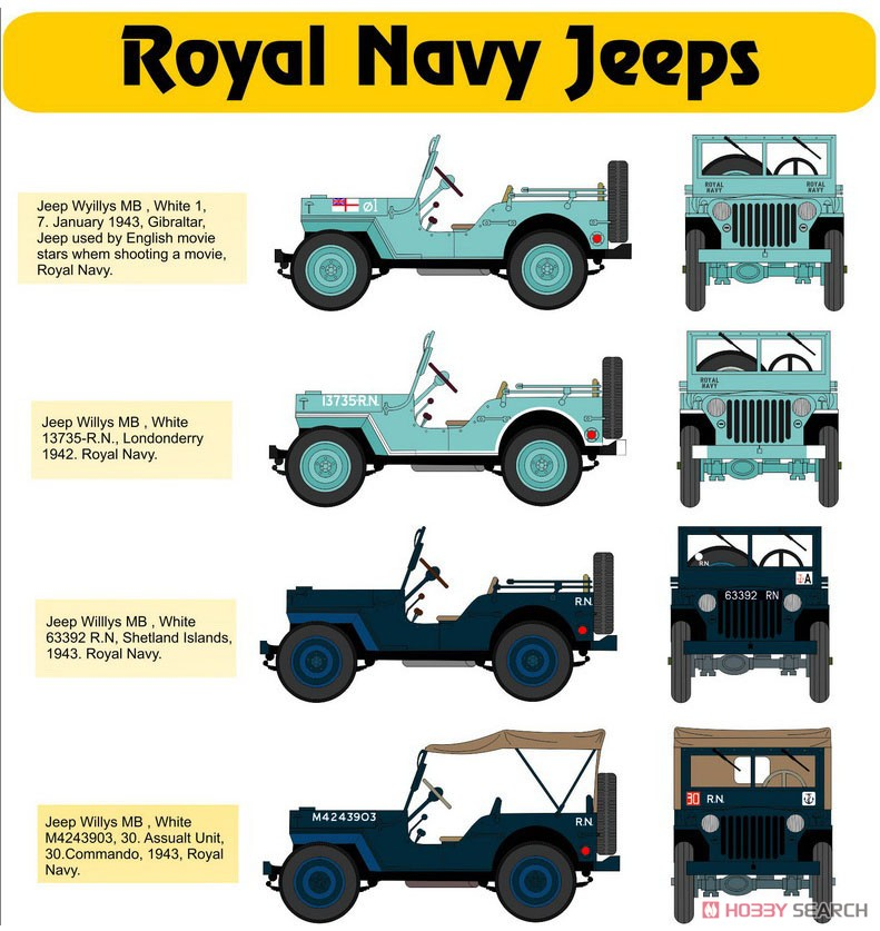 Willys Jeep MB/Ford GPW Royal Navy Jeeps (Plastic Model) Other Picture1