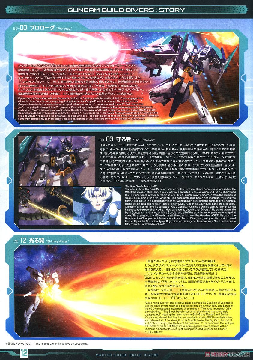 Gundam AGE II Magnum (MG) (Gundam Model Kits) About item2
