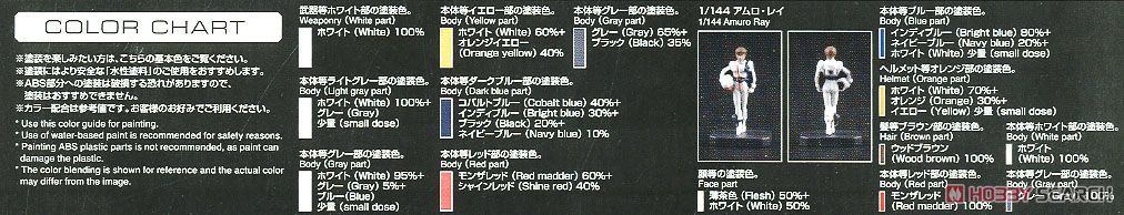 Nu Gundam (RG) (Gundam Model Kits) Color1