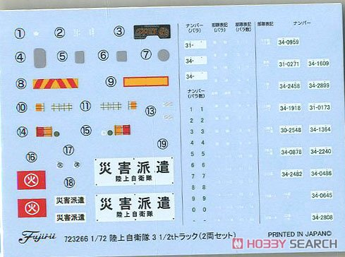JGSDF 3 1/2t Truck (Set of 2) (Plastic model) Contents4