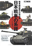 Textbook of Tank Modelling Genealogy of Japan Tanks (...